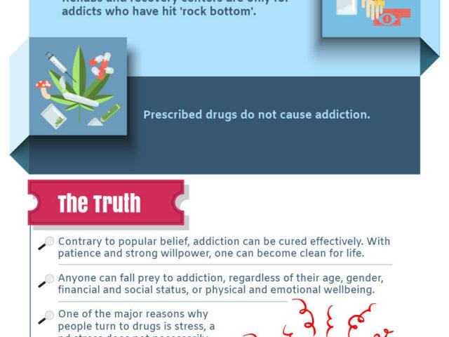Overcoming Drug Addiction Successfully