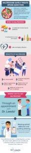 Naltrexone Treatment Fort Lauderdale FL   Benefits of Naltrexone